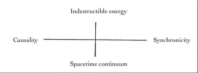 Synchronicity2